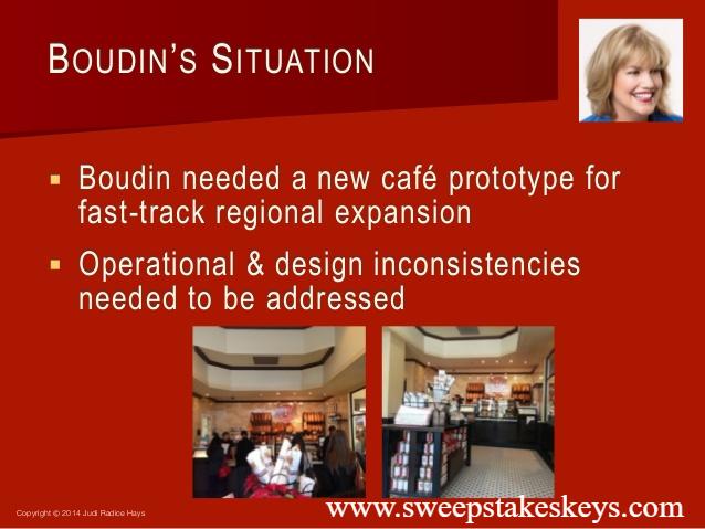 Boudin Bakery Customer Survey